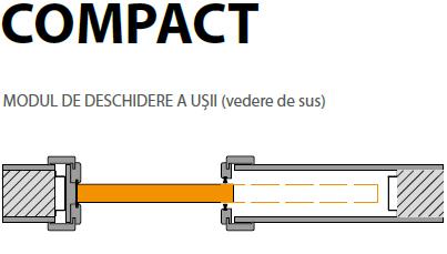 SISTEMUL DE GLISARE COMPACT. Un set complet include: • sistem de încastrare • foaie de ușă (în varianta glisantă) • toc de ușă